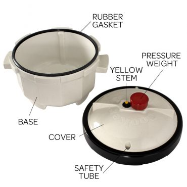Tender Cooker Parts Diagram- rubber gasket, base, cover, yellow stem, pressure weight, and safety tube